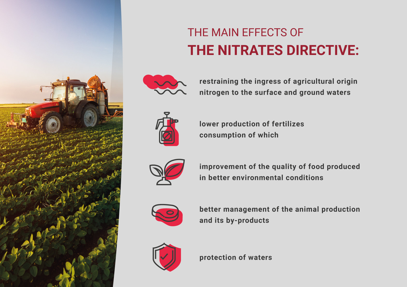 Agricultural Production and Soil and Water. How the Nitrates Directive protects the environment in the European Union